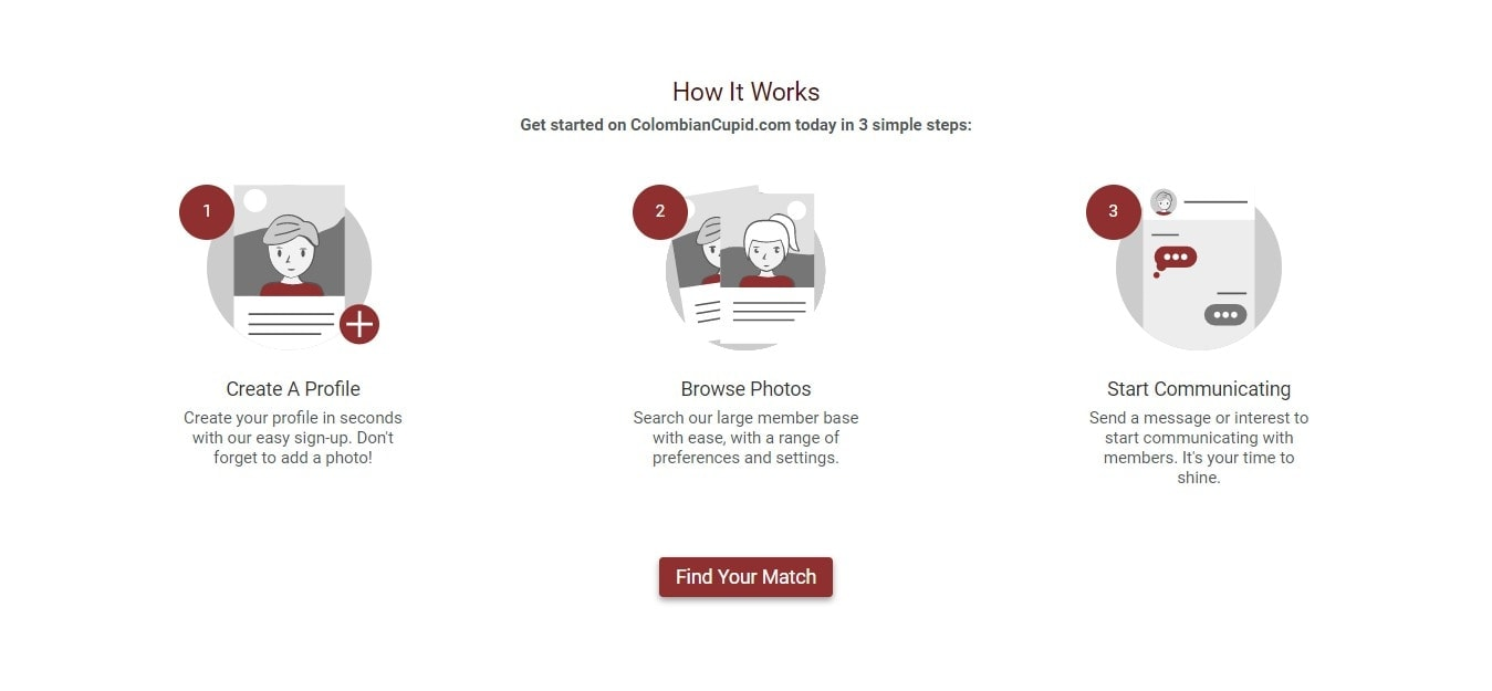 Colombian Cupid Review - how to find love birds- create your profile